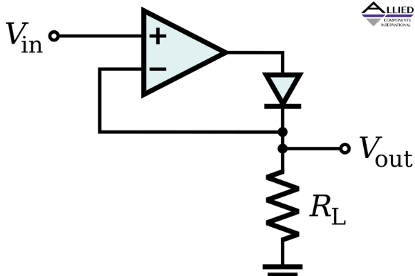Active-Rectifier-Circuits-What-You-Need-to-Know