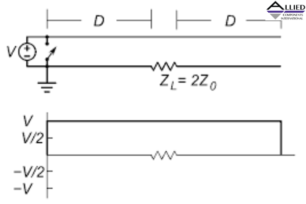 Why Does Voltage Drop in a Circuit?